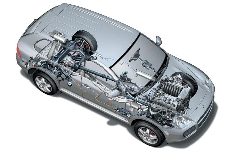 Под капотом — спроектированный Porsche двигатель V8, оснащенный системой смазки «с сухим картером», двумя турбокомпрессорами и двумя интеркулерами. Помимо турбоверсии есть безнаддувный Cayenne S (V8 4.5, 360 л.с.) и «просто» Cayenne (двигатель VW/Audi V6 3.2, 250 л.с.). Обеспечить нужные характеристики поворачиваемости помогает электронноуправляемая блокировка межосевого дифференциала (система PTM, Porsche Traction Management). Пневмоподвеска поддерживает постоянный клиренс в 217 мм, но с ростом скорости опускает кузов сперва на 27 мм (после 125 км/ч), а потом еще на 11 мм (после 210 км/ч). А на бездорожье просвет можно увеличить аж до 273 мм!